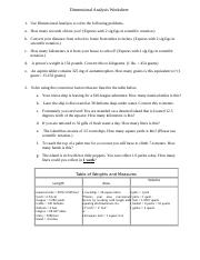 Dimensional Analysis Practice (1).doc