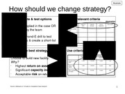 How should we change strategy questions