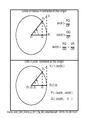 Circle_and_Unit_Circle_p_611_figure_82_simplified