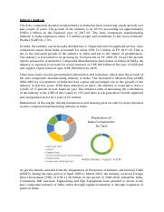 interim report industry analysis n porters 5.docx