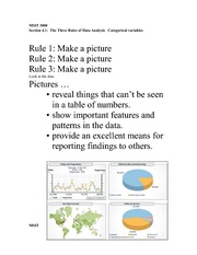 Ch 4 The Three Rules of Data Analysis Categorical variables