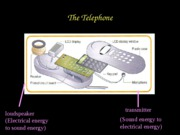 telecommunication- telephone