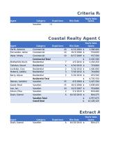 Coastal Realty Agent Commission Table with Subtotals.xlsx