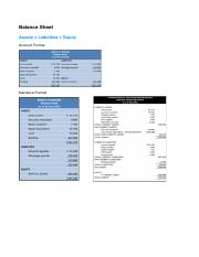 Financial Documents Overview.pdf