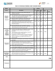 The Research Findings _Body_ Grading Rubric.pdf
