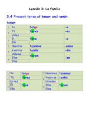 3.4 Present tense of tener and venir