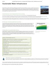 Sustainable Water Infrastructure _ Sustainable Water Management Wiki _ FANDOM powered by Wikia.pdf