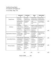 Synthesis_Essay_Rubric.docx
