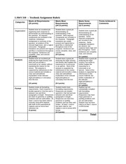 LAWS310 updated textbook assignments rubric 25 points