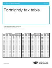 Fortnightly-tax-table-2016-17