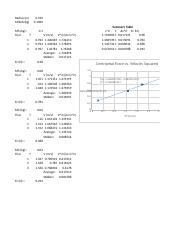 PHYS131A - Lab 7 Data