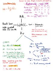 WACC+Overview