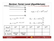 ee3161 spring10 Review Fermi Level