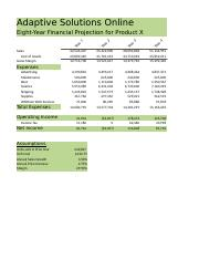 Lab 3-1 Adaptrive Solutions Online Eight-Year Financial Projection