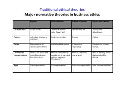 Session5_Ethical theories_2016.pdf