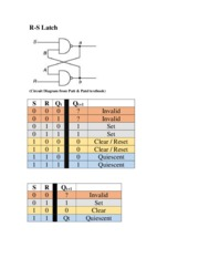 Study Guide on R-S and D Latches Simplified Truth Tables