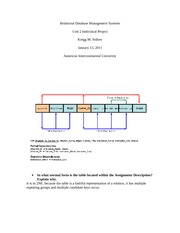 Relational Database Management Systems_Unit2_IP