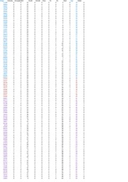 2010-02-16_163827_Example_of_a_Non-parametric_Test (2)
