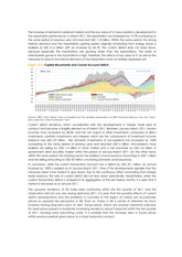 report_march_2011 (finance, markets, business) 22