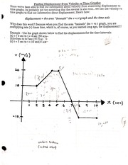 Finding Displacement From Velocity Vs. Time  Graphs (1)
