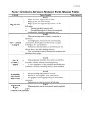 Family_Counseling_Approach_Research_Paper_Grading_Rubric(1).docx