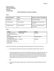 HUM 100 Worksheet Cultures and Artifacts 2-3-1.docx