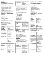 Accounting Cheat Sheet