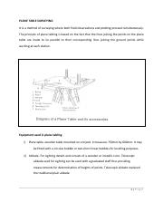 PLANE_TABLE_SURVEYING.pdf