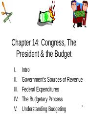 AP Chp 14 PowerPoint