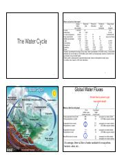 Lecture 03 The Water Cycle Summary.pdf