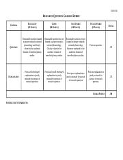 INDS500_Research_Question_Grading_Rubric(2).docx