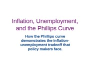 Macro10_Inflation_Unemployment_PhillipsCurve