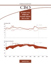An Update to the Budget and Economic Outlook - 2014 to 2024