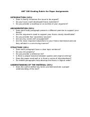 ANT 100 Grading Rubric for Paper Assignments (1).docx