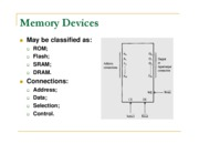 Memory_Interfacing