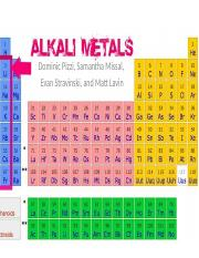 Alkali Earth Medals Presentation.pptx
