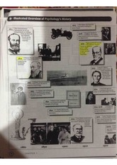 History of Pyschology Image