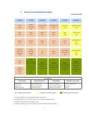 P08 Pdf 1 1 Estructura Curricular Del Bachillerato