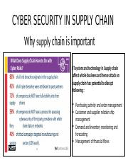 cyber secrity in supply chain.pptx