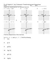 Transformations And Compositions Worksheet Docx Pdf Pre Ap Algebra