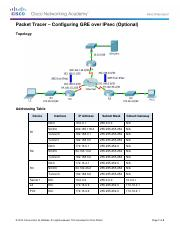 7.3.2.8 Packet Tracer - Configuring GRE Over IPsec Instructions.pdf