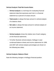 Vertical Analysis Total Net Assets Notes
