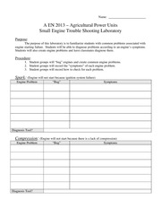 Troubleshooting Lab Sheet