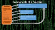 WK2-RYoung-Components_of_a_Program