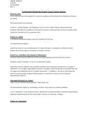 Continued Students/Youth Court Cases Notes .docx