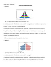 Predicting population pyramids