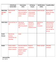 Antimicrobial Agents Chart Key(1).docx