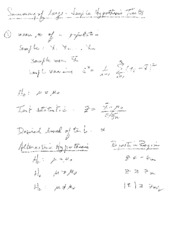 Summary of Large-Sample Hypothesis Tests
