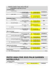 RATIO ANALYSIS 2014 PALM GARDEN HOTELS PLC.docx