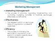 Marketing Management & related concepts (Presentation)